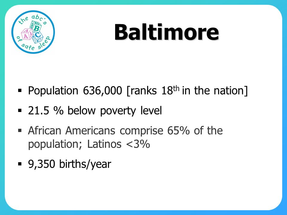 Baltimore Population 636,000 [ranks 18th in the nation]